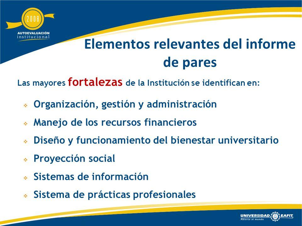 Las mayores fortalezas de la Institución se identifican en: Organización, gestión y administración Manejo de los recursos financieros Diseño y funcionamiento del bienestar universitario Proyección social Sistemas de información Sistema de prácticas profesionales Elementos relevantes del informe de pares