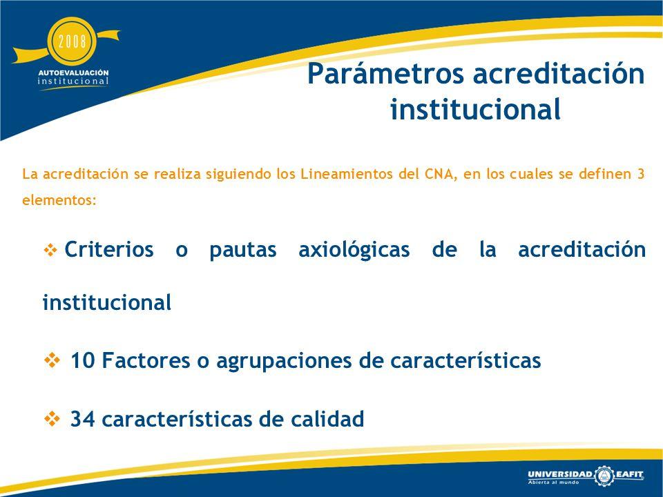 Parámetros acreditación institucional La acreditación se realiza siguiendo los Lineamientos del CNA, en los cuales se definen 3 elementos: Criterios o pautas axiológicas de la acreditación institucional 10 Factores o agrupaciones de características 34 características de calidad
