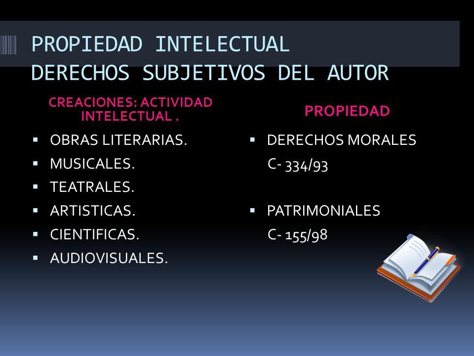PROPIEDAD INTELECTUAL DERECHOS SUBJETIVOS DEL AUTOR CREACIONES: ACTIVIDAD INTELECTUAL.