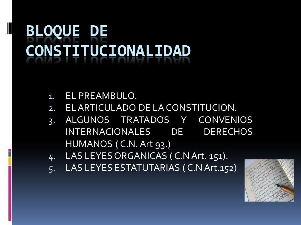 1.EL PREAMBULO. 2. EL ARTICULADO DE LA CONSTITUCION.