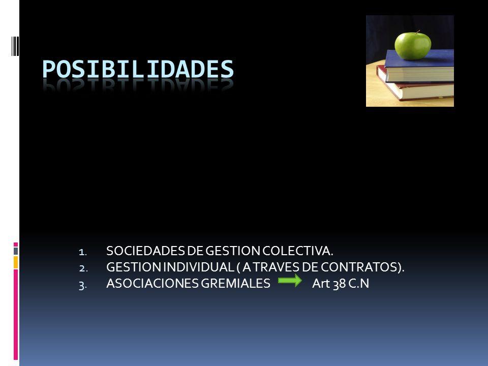 1.SOCIEDADES DE GESTION COLECTIVA. 2. GESTION INDIVIDUAL ( A TRAVES DE CONTRATOS).