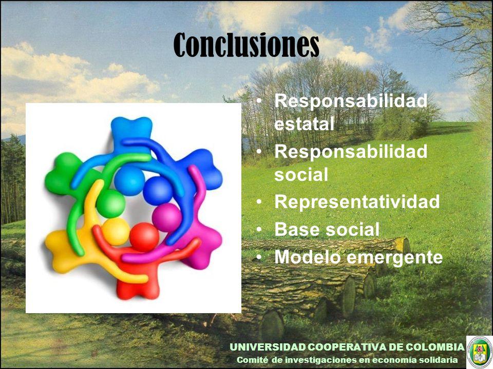 Conclusiones Responsabilidad estatal Responsabilidad social Representatividad Base social Modelo emergente UNIVERSIDAD COOPERATIVA DE COLOMBIA Comité de investigaciones en economía solidaria