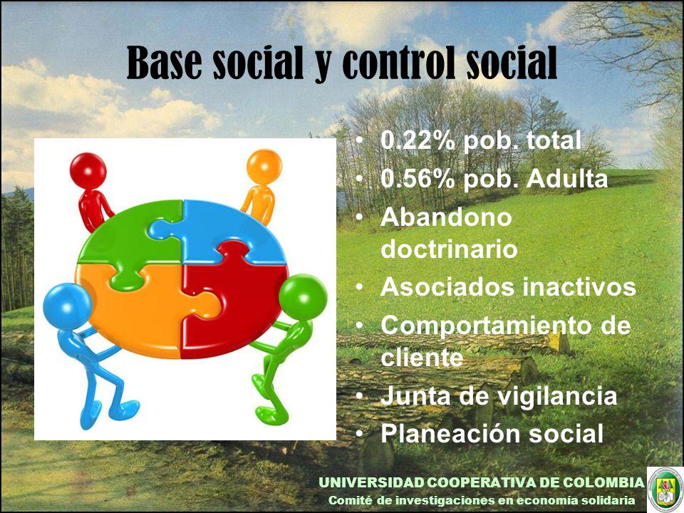 Base social y control social 0.22% pob.total 0.56% pob.