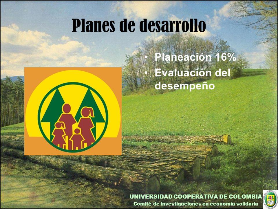 Planes de desarrollo Planeación 16% Evaluación del desempeño UNIVERSIDAD COOPERATIVA DE COLOMBIA Comité de investigaciones en economía solidaria