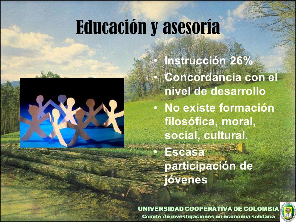 Educación y asesoría Instrucción 26% Concordancia con el nivel de desarrollo No existe formación filosófica, moral, social, cultural.