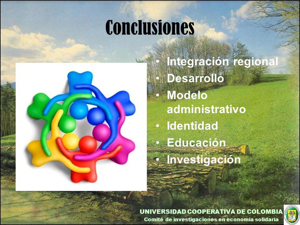 Conclusiones Integración regional Desarrollo Modelo administrativo Identidad Educación Investigación UNIVERSIDAD COOPERATIVA DE COLOMBIA Comité de investigaciones en economía solidaria