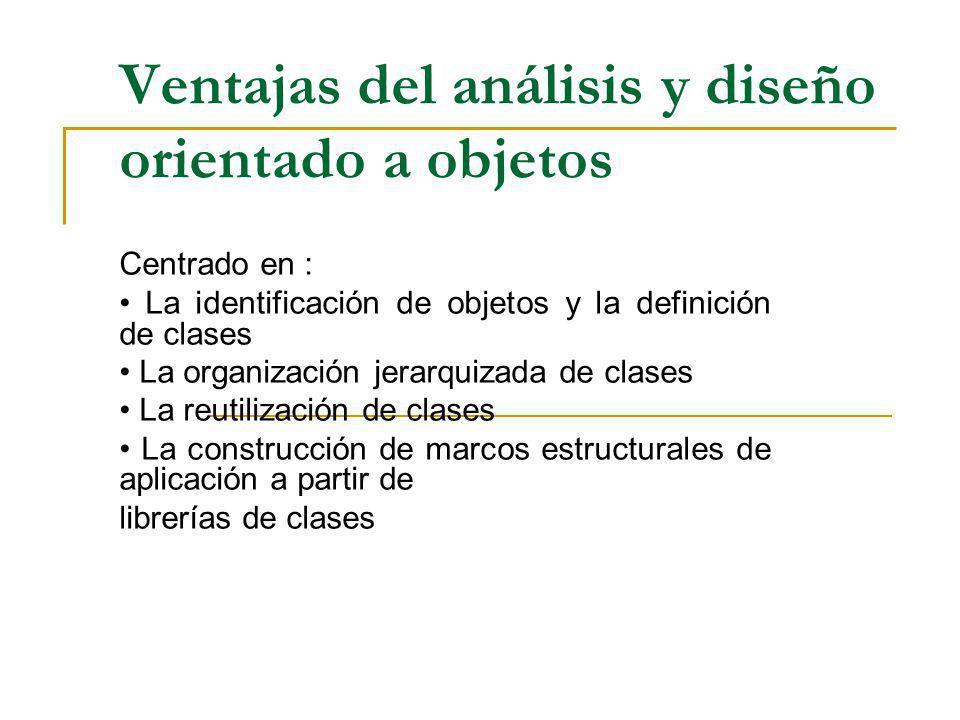 Ventajas del análisis y diseño orientado a objetos Centrado en : La identificación de objetos y la definición de clases La organización jerarquizada d