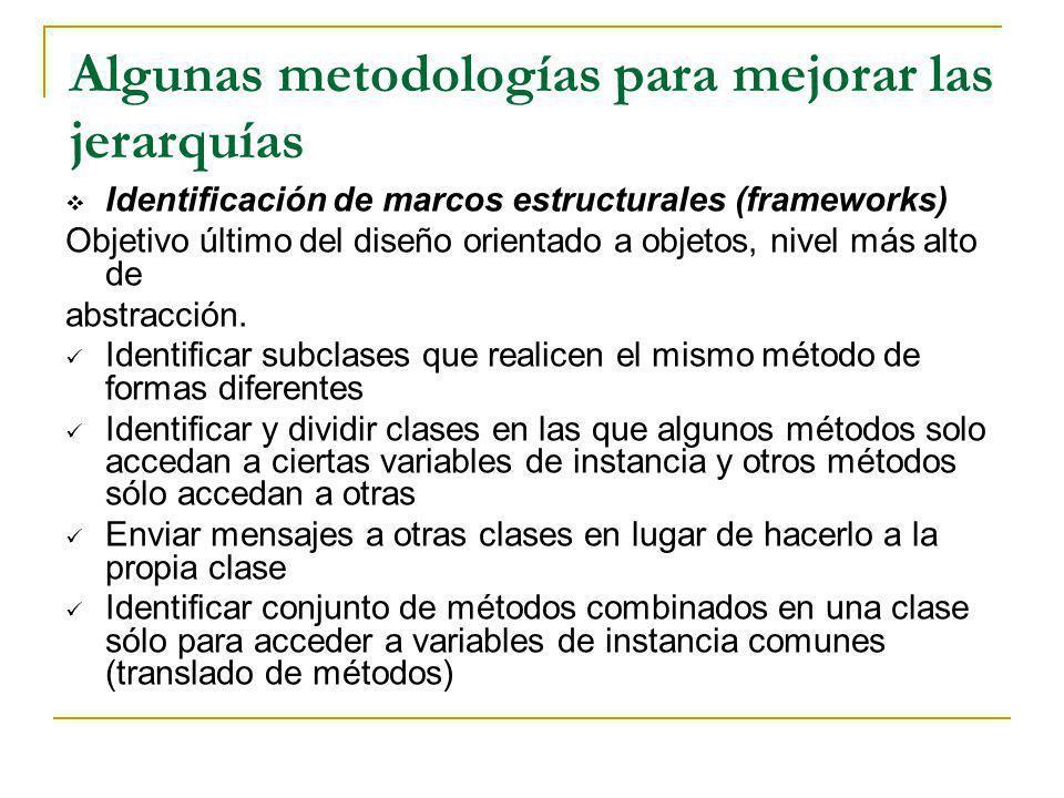 Algunas metodologías para mejorar las jerarquías Identificación de marcos estructurales (frameworks) Objetivo último del diseño orientado a objetos, n