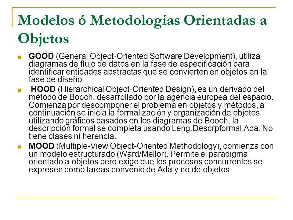 Modelos ó Metodologías Orientadas a Objetos GOOD (General Object-Oriented Software Development), utiliza diagramas de flujo de datos en la fase de esp