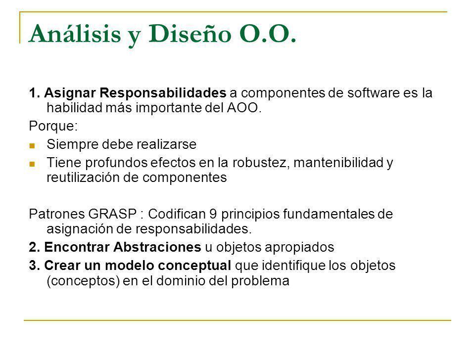Análisis y Diseño O.O. 1. Asignar Responsabilidades a componentes de software es la habilidad más importante del AOO. Porque: Siempre debe realizarse