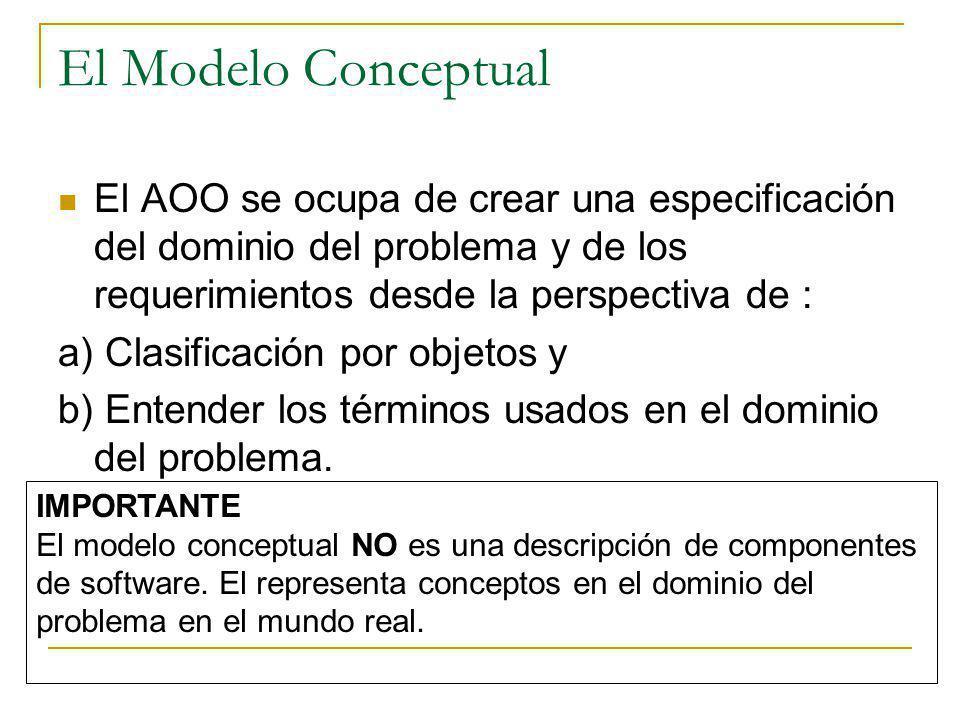 El Modelo Conceptual El AOO se ocupa de crear una especificación del dominio del problema y de los requerimientos desde la perspectiva de : a) Clasifi