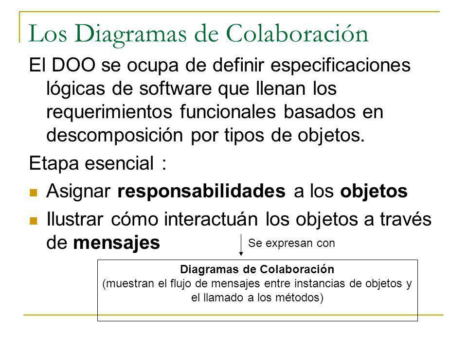 Los Diagramas de Colaboración El DOO se ocupa de definir especificaciones lógicas de software que llenan los requerimientos funcionales basados en des
