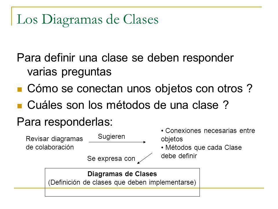 Los Diagramas de Clases Para definir una clase se deben responder varias preguntas Cómo se conectan unos objetos con otros ? Cuáles son los métodos de