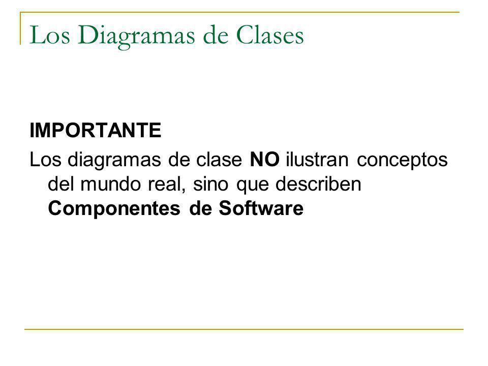 Los Diagramas de Clases IMPORTANTE Los diagramas de clase NO ilustran conceptos del mundo real, sino que describen Componentes de Software