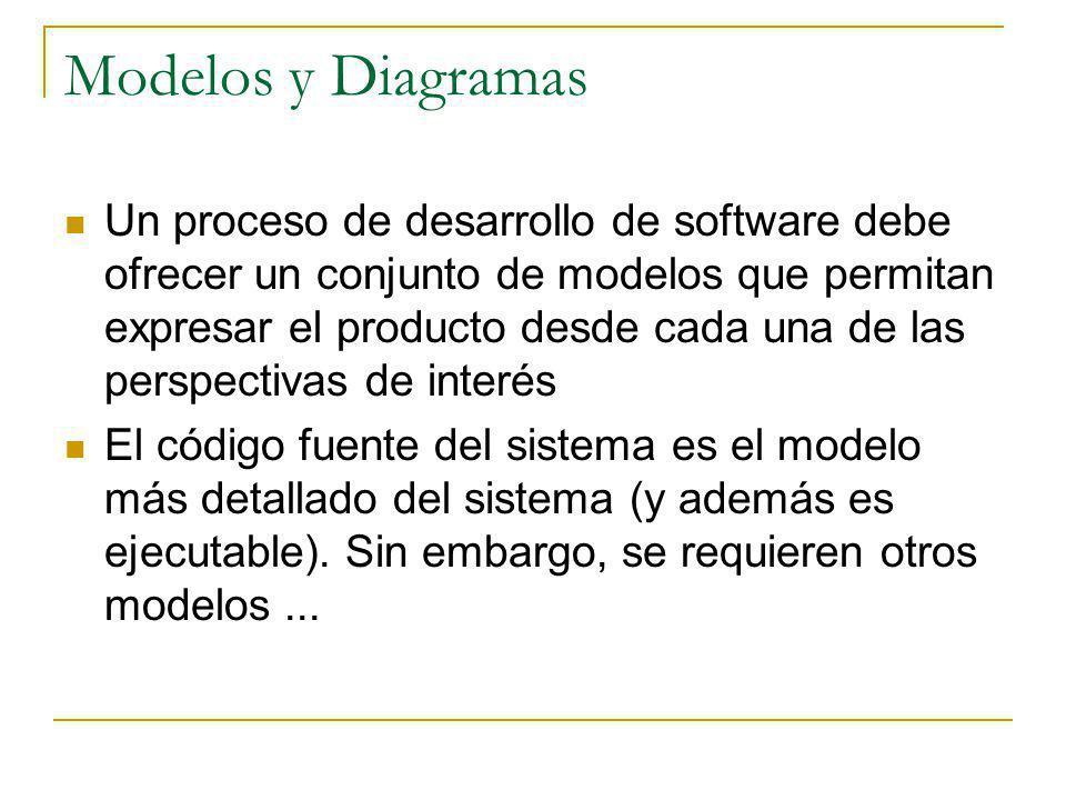 Modelos y Diagramas Un proceso de desarrollo de software debe ofrecer un conjunto de modelos que permitan expresar el producto desde cada una de las p