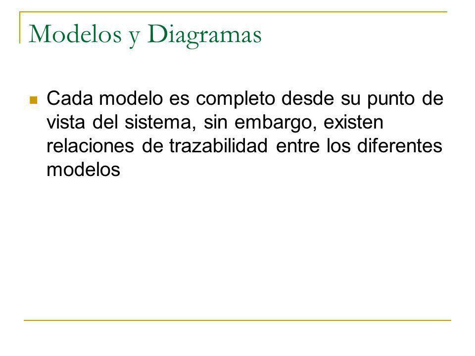 Modelos y Diagramas Cada modelo es completo desde su punto de vista del sistema, sin embargo, existen relaciones de trazabilidad entre los diferentes