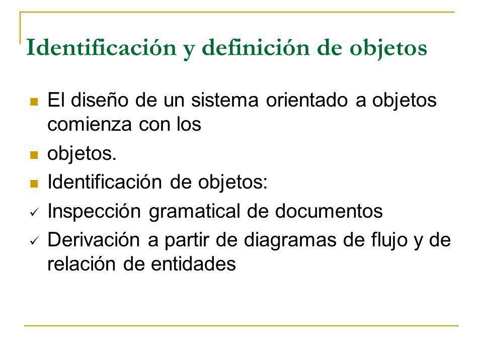 Identificación y definición de objetos El diseño de un sistema orientado a objetos comienza con los objetos. Identificación de objetos: Inspección gra