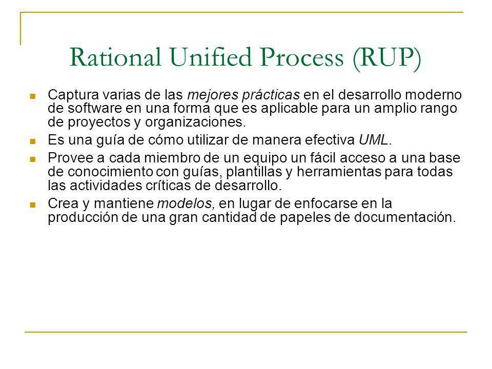 Rational Unified Process (RUP) Captura varias de las mejores prácticas en el desarrollo moderno de software en una forma que es aplicable para un ampl