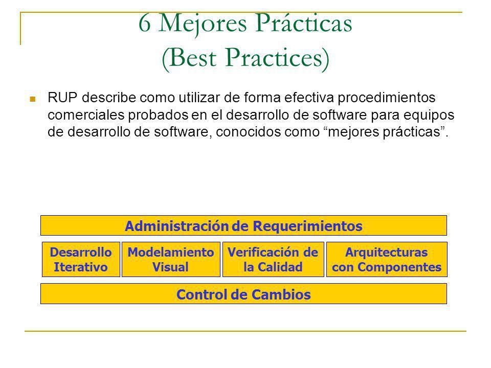 6 Mejores Prácticas (Best Practices) RUP describe como utilizar de forma efectiva procedimientos comerciales probados en el desarrollo de software par