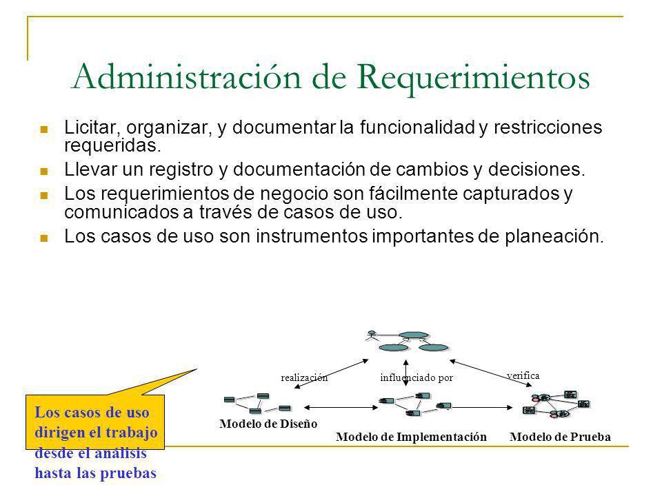 Administración de Requerimientos Licitar, organizar, y documentar la funcionalidad y restricciones requeridas. Llevar un registro y documentación de c