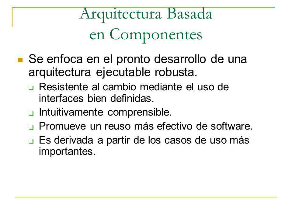 Arquitectura Basada en Componentes Se enfoca en el pronto desarrollo de una arquitectura ejecutable robusta. Resistente al cambio mediante el uso de i