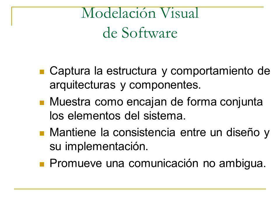 Modelación Visual de Software Captura la estructura y comportamiento de arquitecturas y componentes. Muestra como encajan de forma conjunta los elemen