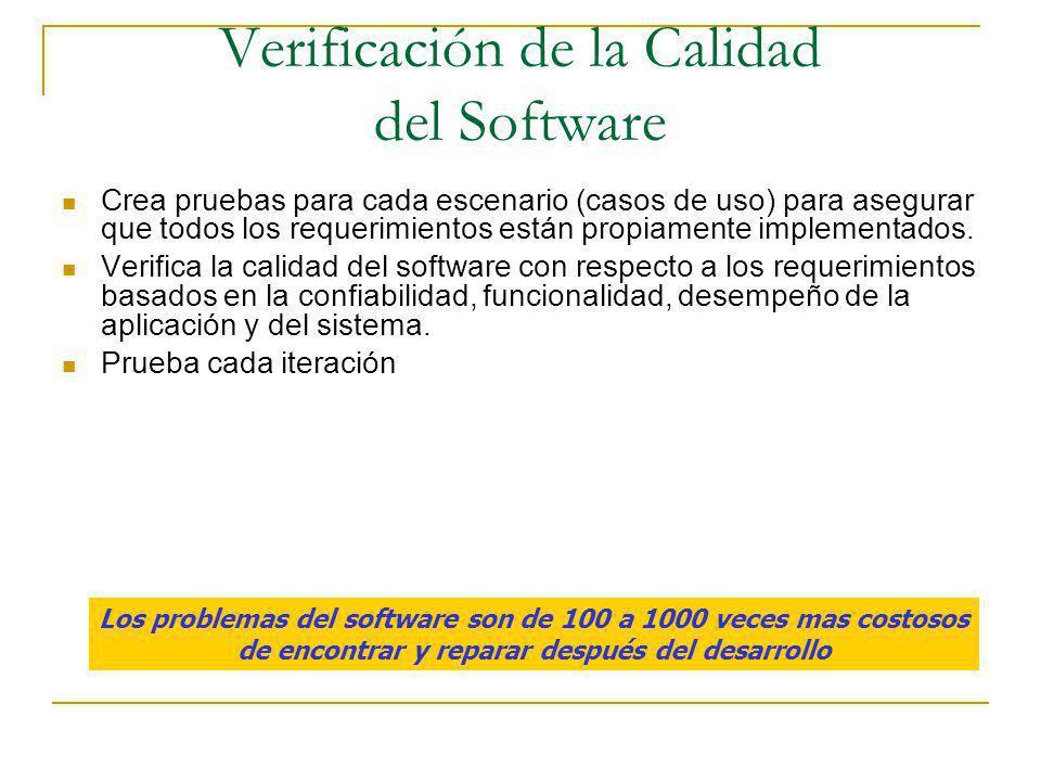 Verificación de la Calidad del Software Crea pruebas para cada escenario (casos de uso) para asegurar que todos los requerimientos están propiamente i