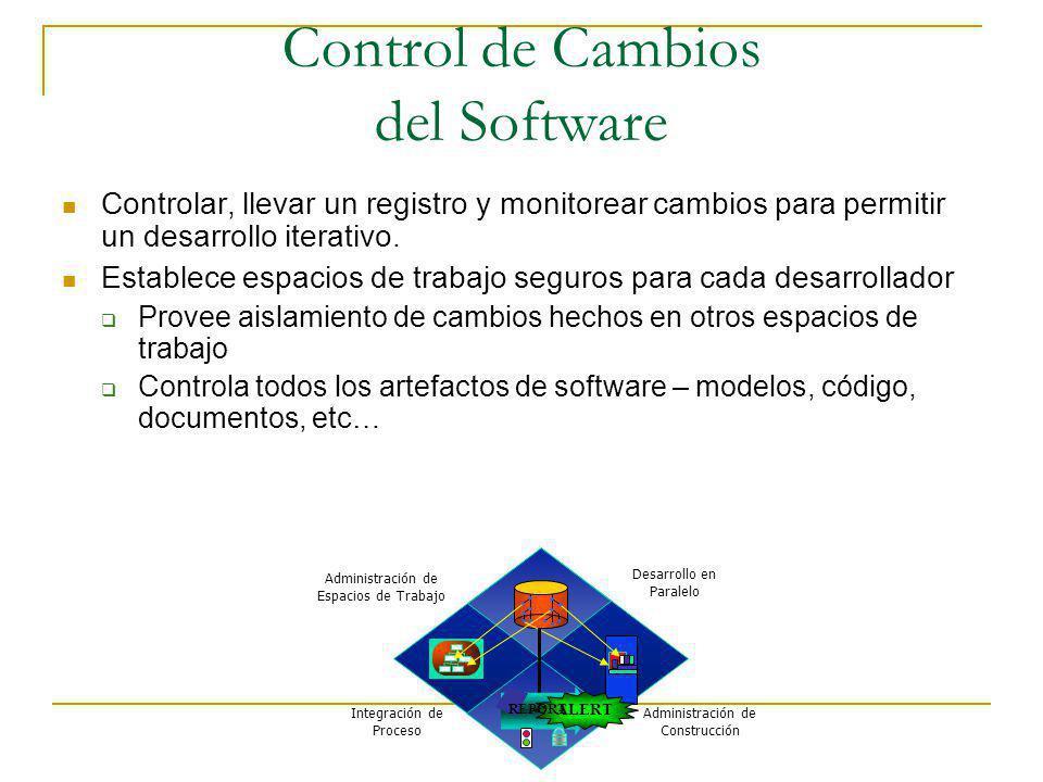Control de Cambios del Software Controlar, llevar un registro y monitorear cambios para permitir un desarrollo iterativo. Establece espacios de trabaj