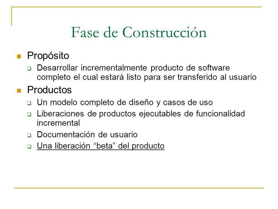 Fase de Construcción Propósito Desarrollar incrementalmente producto de software completo el cual estará listo para ser transferido al usuario Product