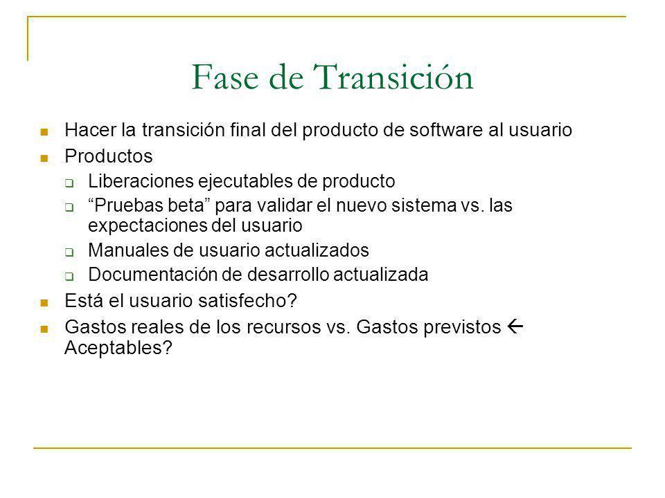 Fase de Transición Hacer la transición final del producto de software al usuario Productos Liberaciones ejecutables de producto Pruebas beta para vali