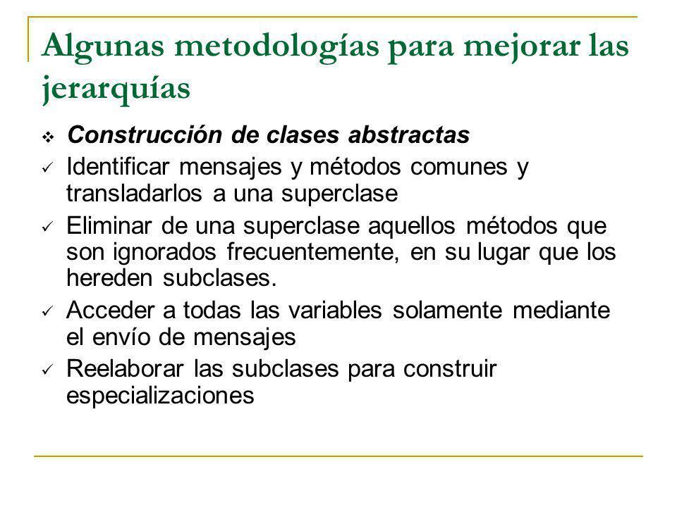 Algunas metodologías para mejorar las jerarquías Construcción de clases abstractas Identificar mensajes y métodos comunes y transladarlos a una superc