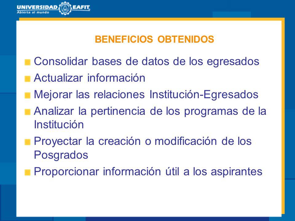 BONDADES DE LOS TRABAJOS Consolidar bases de datos de los egresados Actualizar información Mejorar las relaciones Institución-Egresados Analizar la pe