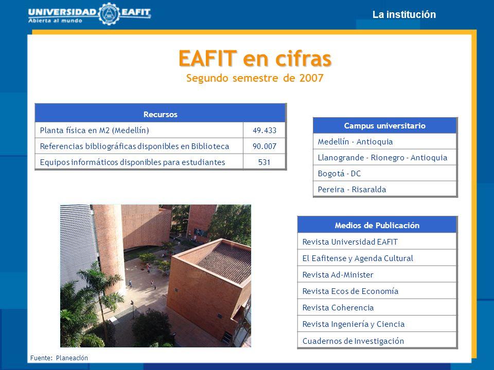 Campus universitario Medellín - Antioquia Llanogrande - Rionegro - Antioquia Bogotá - DC Pereira - Risaralda Recursos Planta física en M2 (Medellín)49