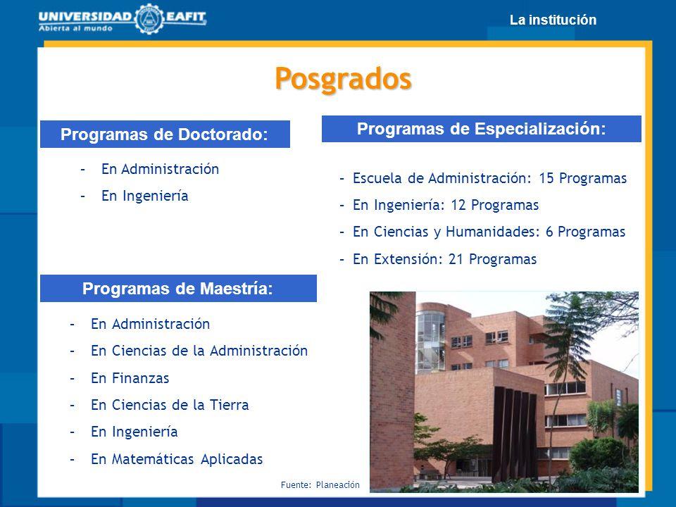 Mayores aportes de la Universidad Fuente: Oficina de Planeación.