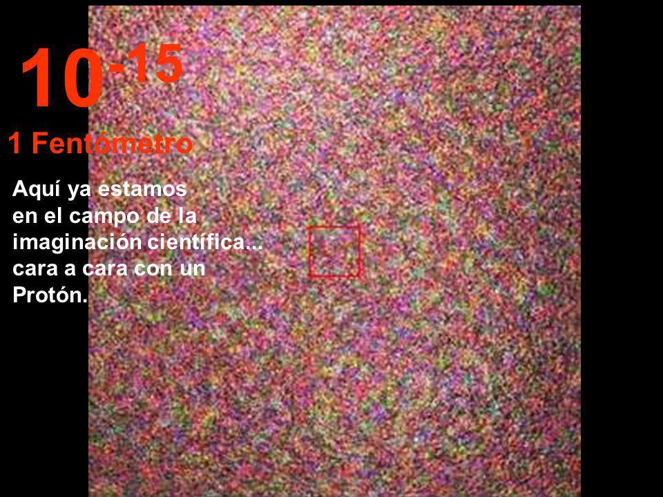 Ahora tenemos el núcleo de un átomo de Carbono bien en frente ! 10 -14 10 Fentómetros