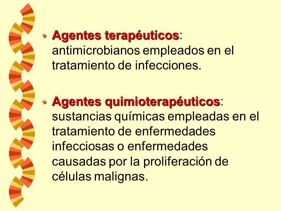 w Antibiosis w Antibiosis: fenómeno biológico que detiene o destruye el crecimiento microbiano debido a sustancias producidas por otro ser vivo. w Ant