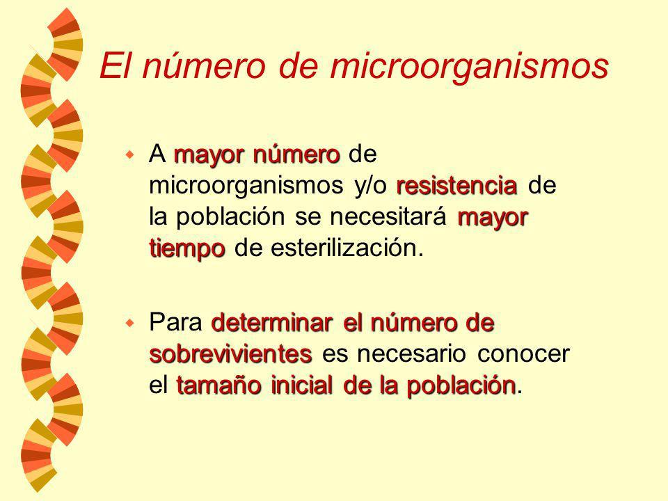 Factores que afectan el control de los microorganismos w El número de microorganismos w El tiempo de exposición. w La concentración del agente de cont