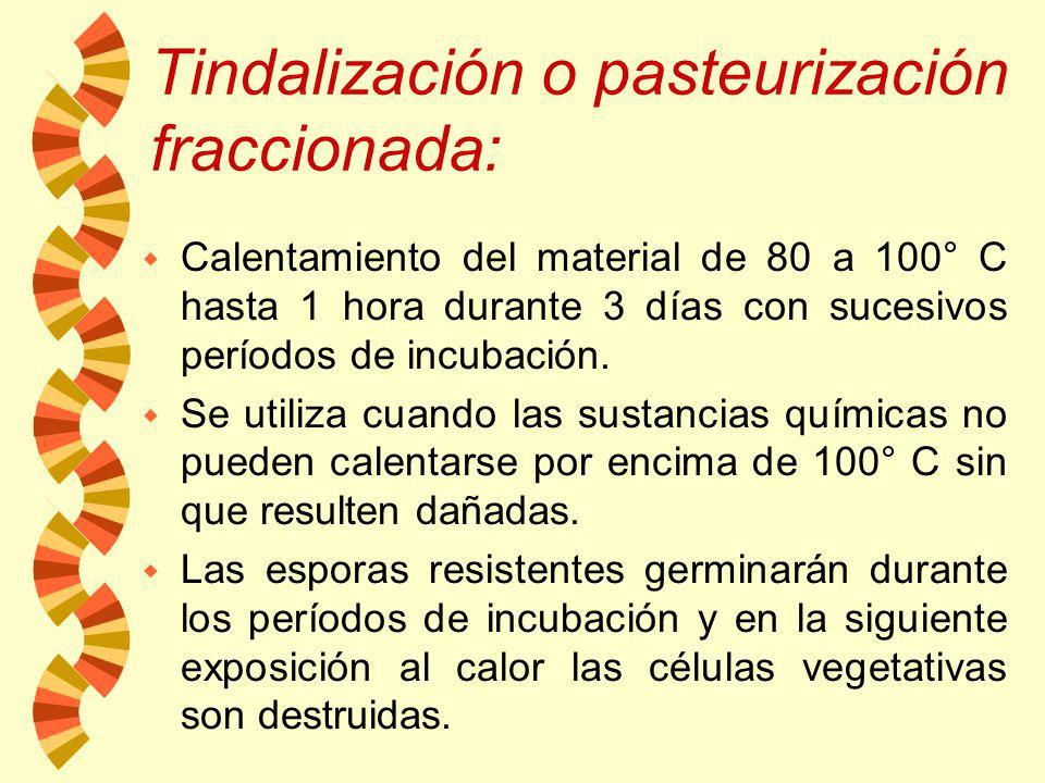 Pasteurización tradicional Pasteurización tradicional: 63 a 65°C por 30 min Pasteurización Flash Pasteurización Flash: el líquido se calienta a 72 o C