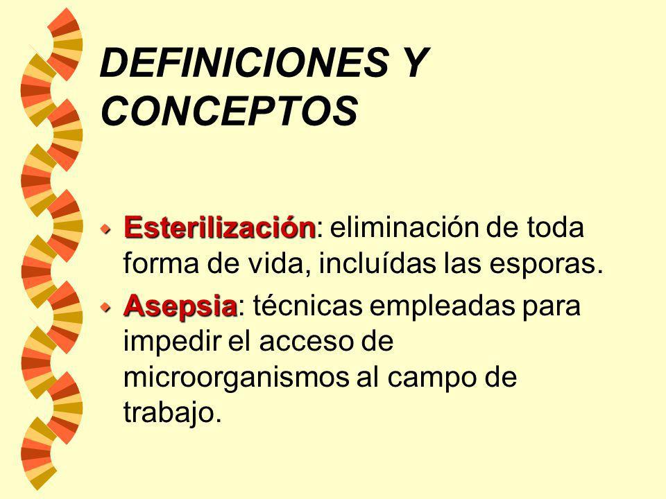 DEFINICIONES Y CONCEPTOS w Esterilización w Esterilización: eliminación de toda forma de vida, incluídas las esporas.