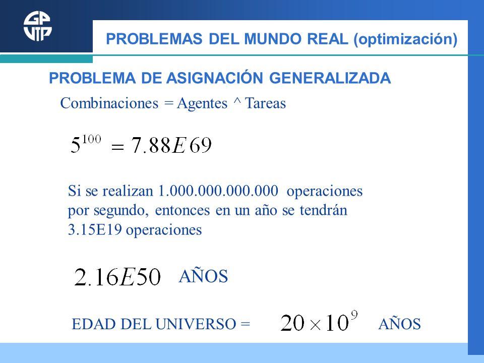 PROBLEMAS DEL MUNDO REAL (optimización) Combinaciones = Agentes ^ Tareas Si se realizan 1.000.000.000.000 operaciones por segundo, entonces en un año