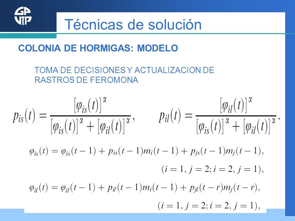 TOMA DE DECISIONES Y ACTUALIZACION DE RASTROS DE FEROMONA Técnicas de solución COLONIA DE HORMIGAS: MODELO