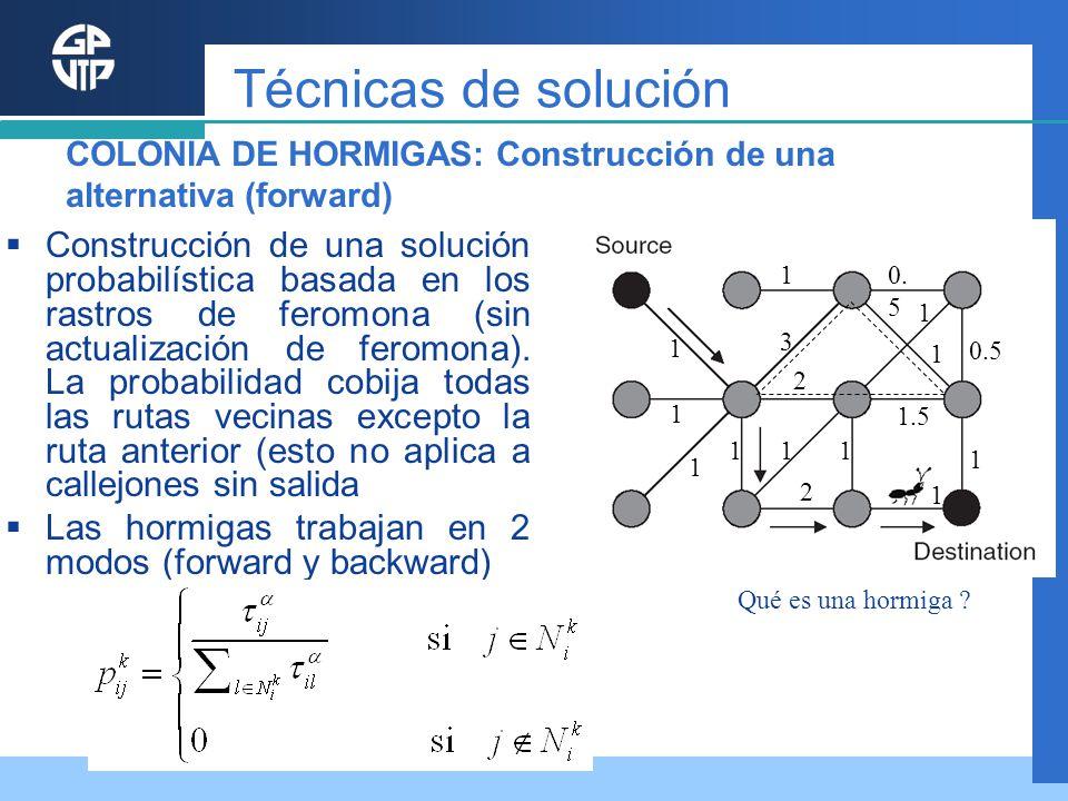 Construcción de una solución probabilística basada en los rastros de feromona (sin actualización de feromona). La probabilidad cobija todas las rutas
