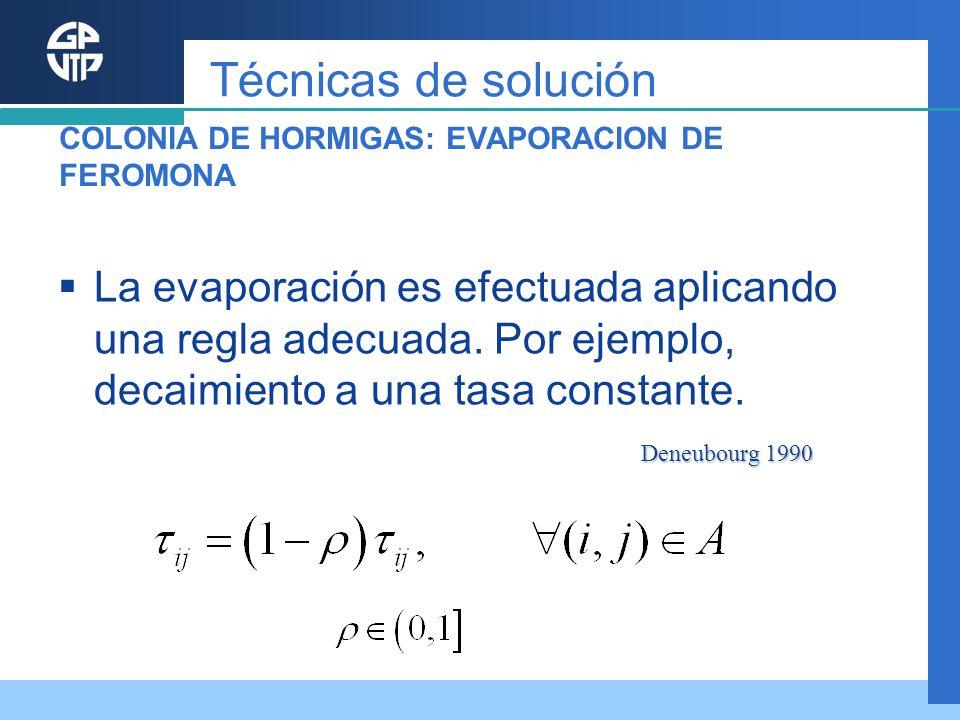 La evaporación es efectuada aplicando una regla adecuada. Por ejemplo, decaimiento a una tasa constante. Deneubourg 1990 Técnicas de solución COLONIA