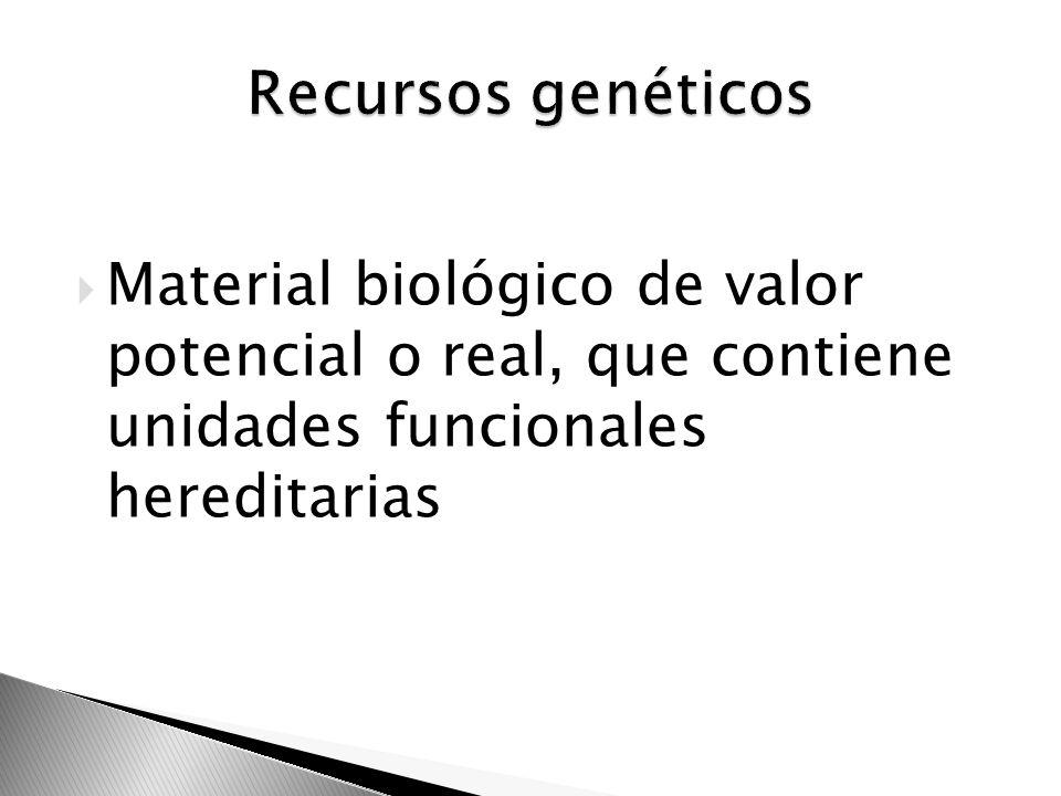 Material biológico de valor potencial o real, que contiene unidades funcionales hereditarias