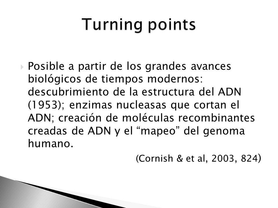 Posible a partir de los grandes avances biológicos de tiempos modernos: descubrimiento de la estructura del ADN (1953); enzimas nucleasas que cortan e