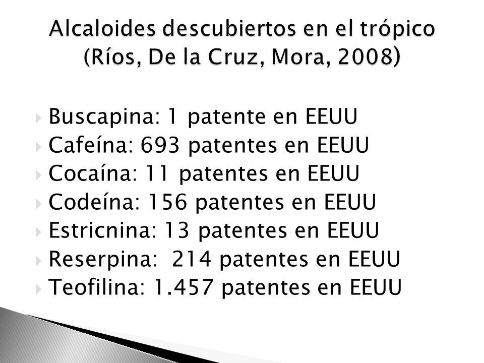 Buscapina: 1 patente en EEUU Cafeína: 693 patentes en EEUU Cocaína: 11 patentes en EEUU Codeína: 156 patentes en EEUU Estricnina: 13 patentes en EEUU
