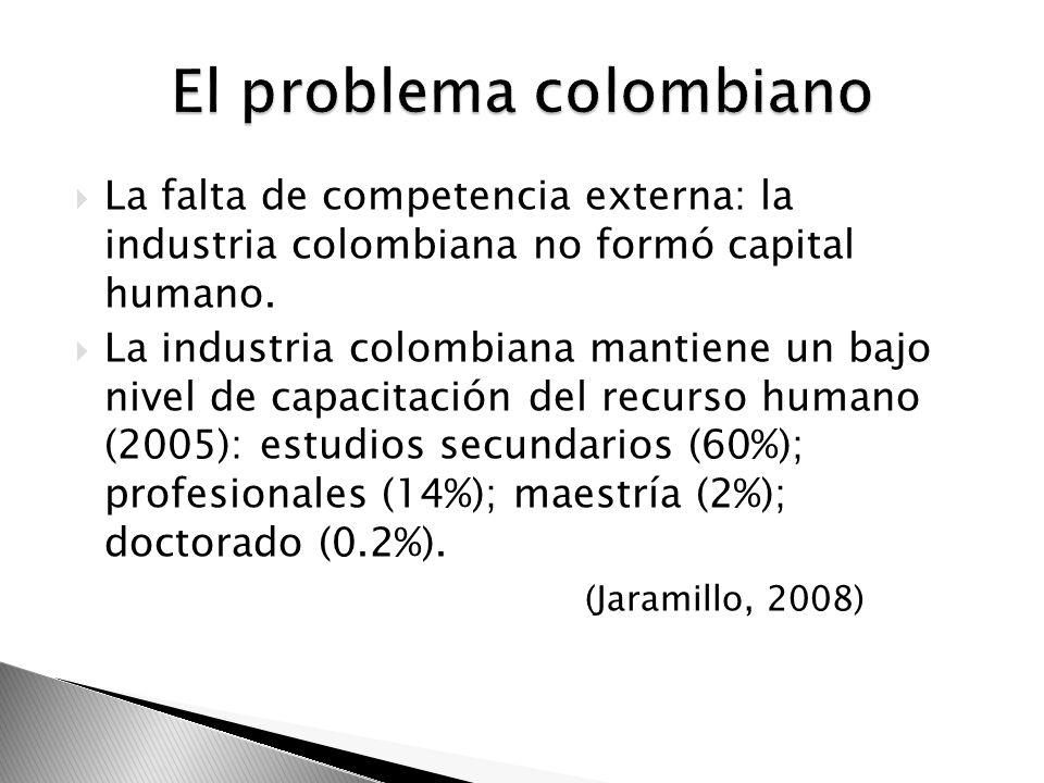 La falta de competencia externa: la industria colombiana no formó capital humano. La industria colombiana mantiene un bajo nivel de capacitación del r