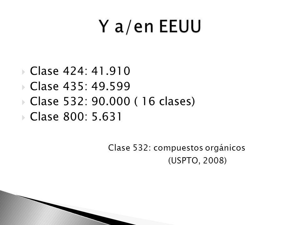 Clase 424: 41.910 Clase 435: 49.599 Clase 532: 90.000 ( 16 clases) Clase 800: 5.631 Clase 532: compuestos orgánicos (USPTO, 2008)