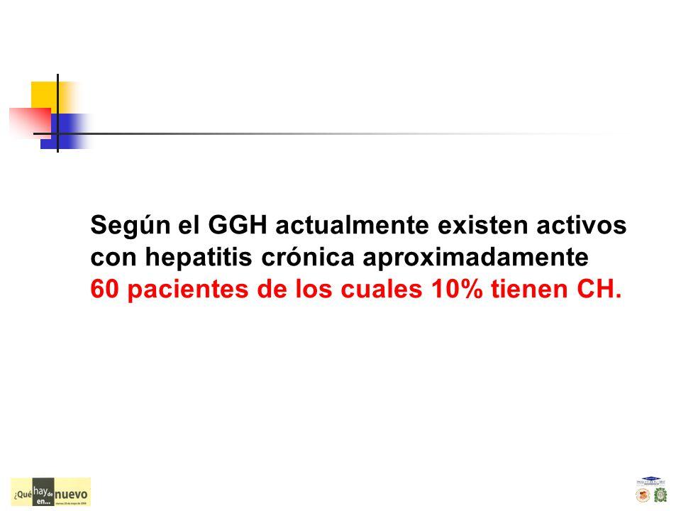 Según el GGH actualmente existen activos con hepatitis crónica aproximadamente 60 pacientes de los cuales 10% tienen CH.