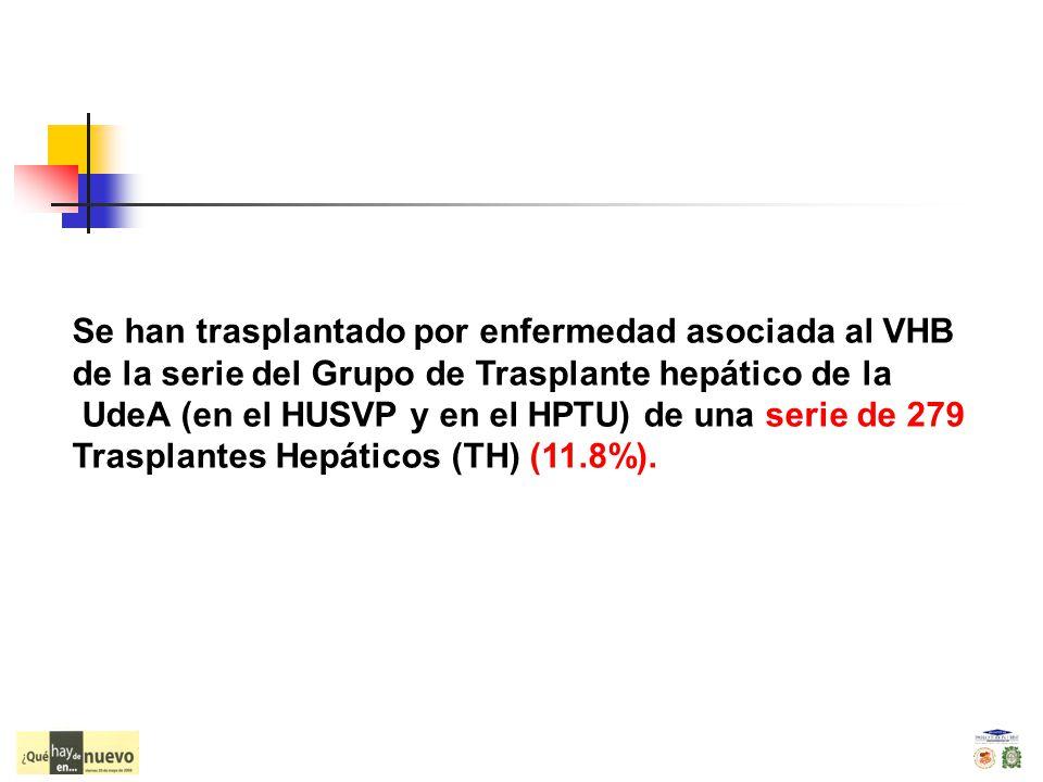 Se han trasplantado por enfermedad asociada al VHB de la serie del Grupo de Trasplante hepático de la UdeA (en el HUSVP y en el HPTU) de una serie de